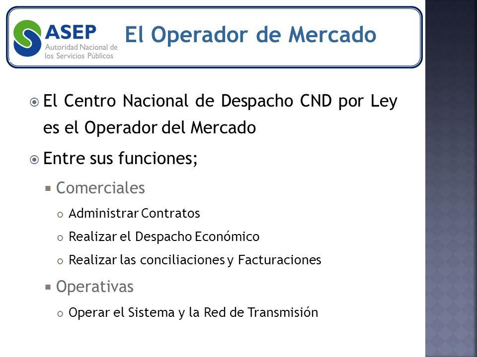 El Centro Nacional de Despacho CND por Ley es el Operador del Mercado Entre sus funciones; Comerciales Administrar Contratos Realizar el Despacho Económico Realizar las conciliaciones y Facturaciones Operativas Operar el Sistema y la Red de Transmisión
