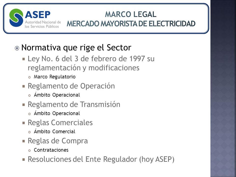 Normativa que rige el Sector Ley No.