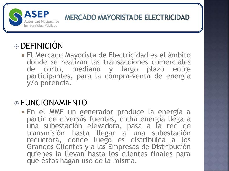 DEFINICIÓN El Mercado Mayorista de Electricidad es el ámbito donde se realizan las transacciones comerciales de corto, mediano y largo plazo entre participantes, para la compra-venta de energía y/o potencia.