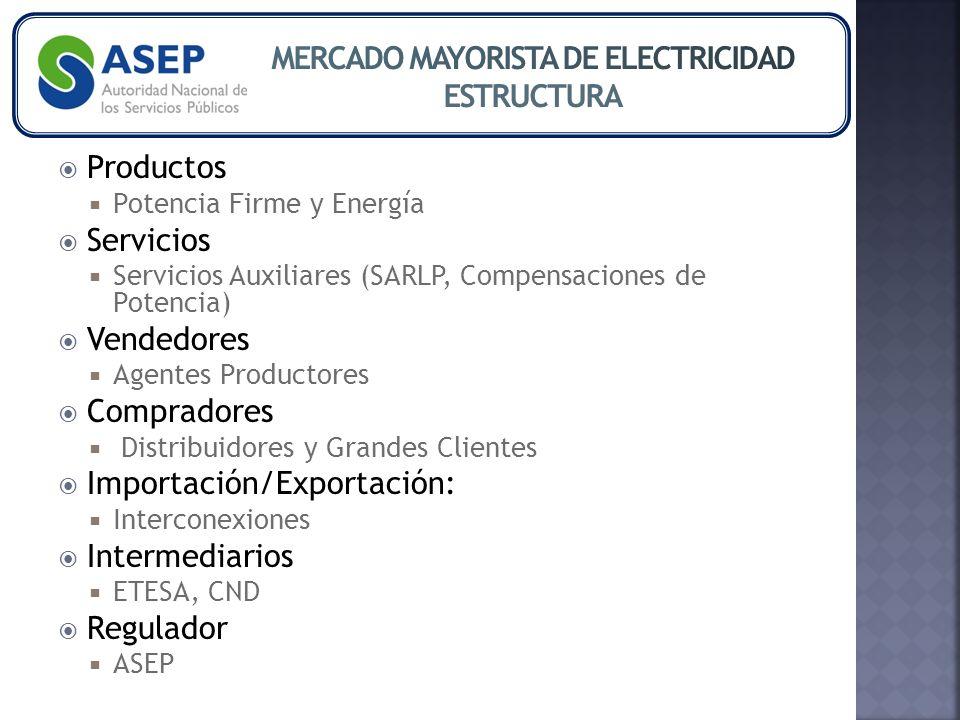 Productos Potencia Firme y Energía Servicios Servicios Auxiliares (SARLP, Compensaciones de Potencia) Vendedores Agentes Productores Compradores Distribuidores y Grandes Clientes Importación/Exportación: Interconexiones Intermediarios ETESA, CND Regulador ASEP