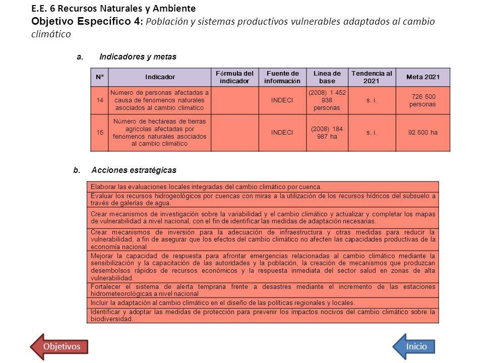 E.E. 6 Recursos Naturales y Ambiente Objetivo Específico 4 : Población y sistemas productivos vulnerables adaptados al cambio climático Inicio Objetiv