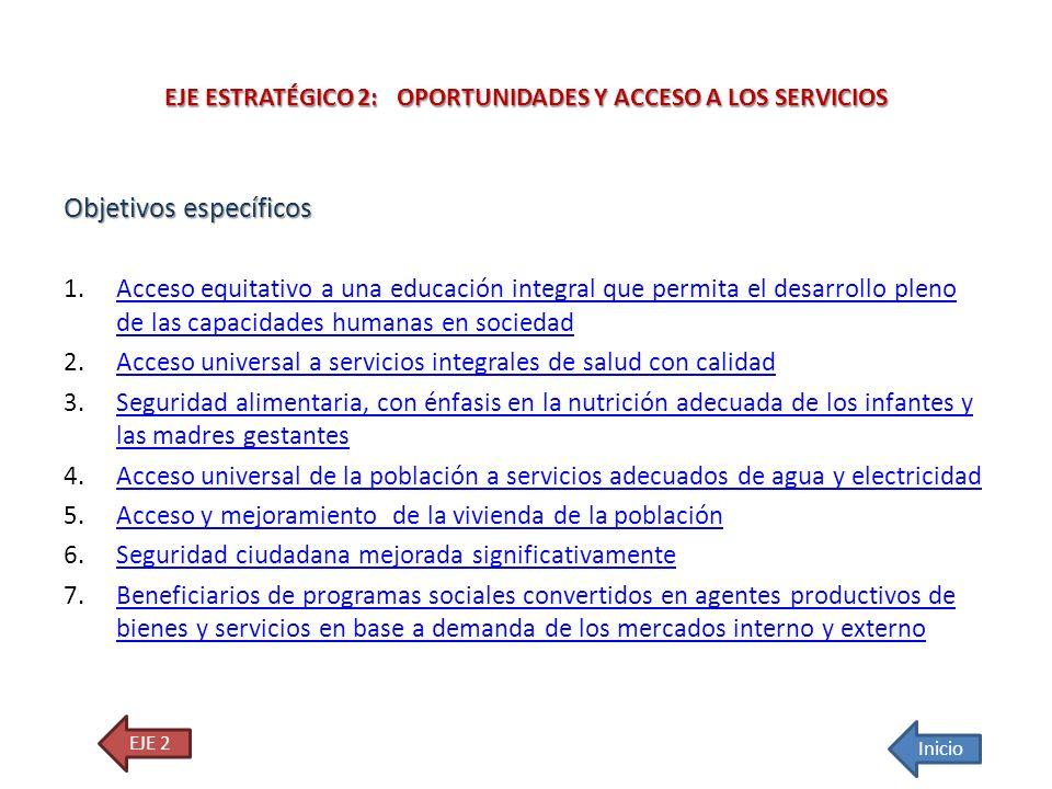EJE ESTRATÉGICO 2: OPORTUNIDADES Y ACCESO A LOS SERVICIOS Objetivos específicos 1.Acceso equitativo a una educación integral que permita el desarrollo