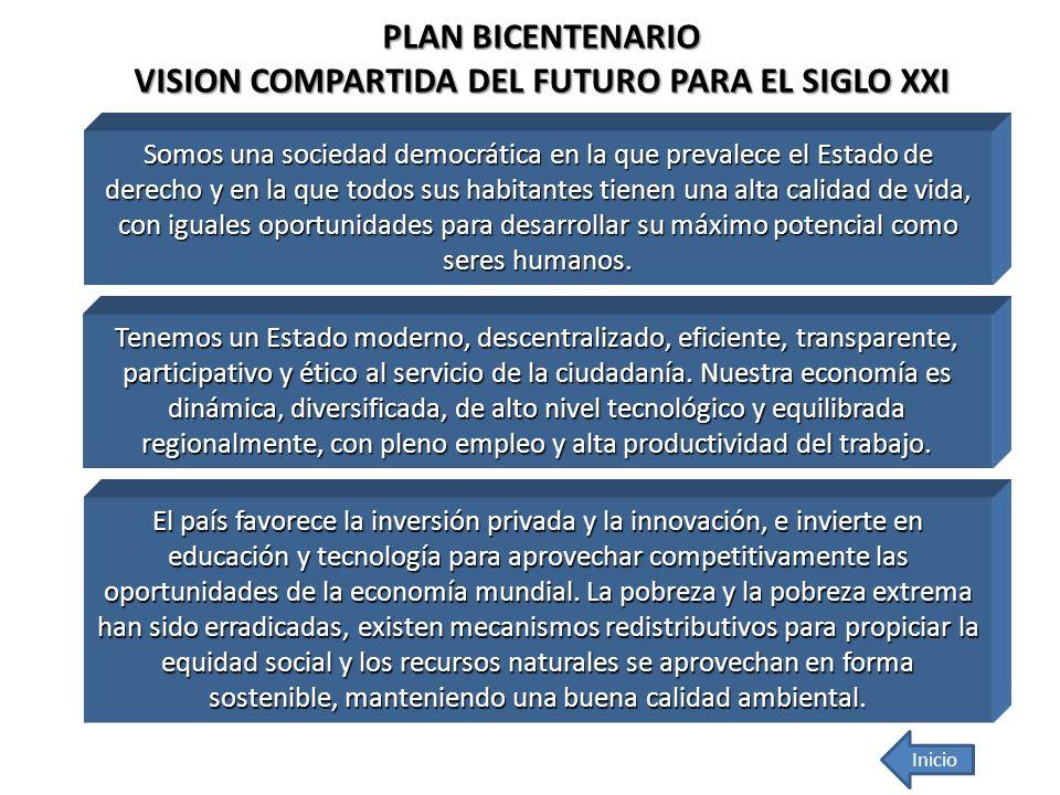 PLAN BICENTENARIO VISION COMPARTIDA DEL FUTURO PARA EL SIGLO XXI Somos una sociedad democrática en la que prevalece el Estado de derecho y en la que t