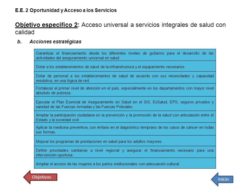 Garantizar el financiamiento desde los diferentes niveles de gobierno para el desarrollo de las actividades del aseguramiento universal en salud. Dota
