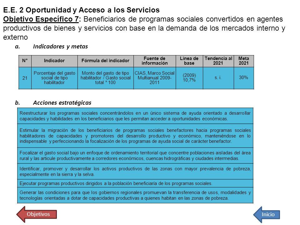 E.E. 2 Oportunidad y Acceso a los Servicios Objetivo Específico 7: Beneficiarios de programas sociales convertidos en agentes productivos de bienes y