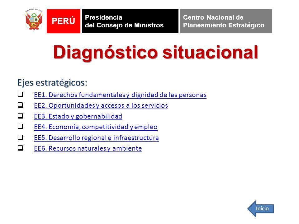 Diagnóstico situacional Ejes estratégicos: EE1. Derechos fundamentales y dignidad de las personas EE2. Oportunidades y accesos a los servicios EE3. Es