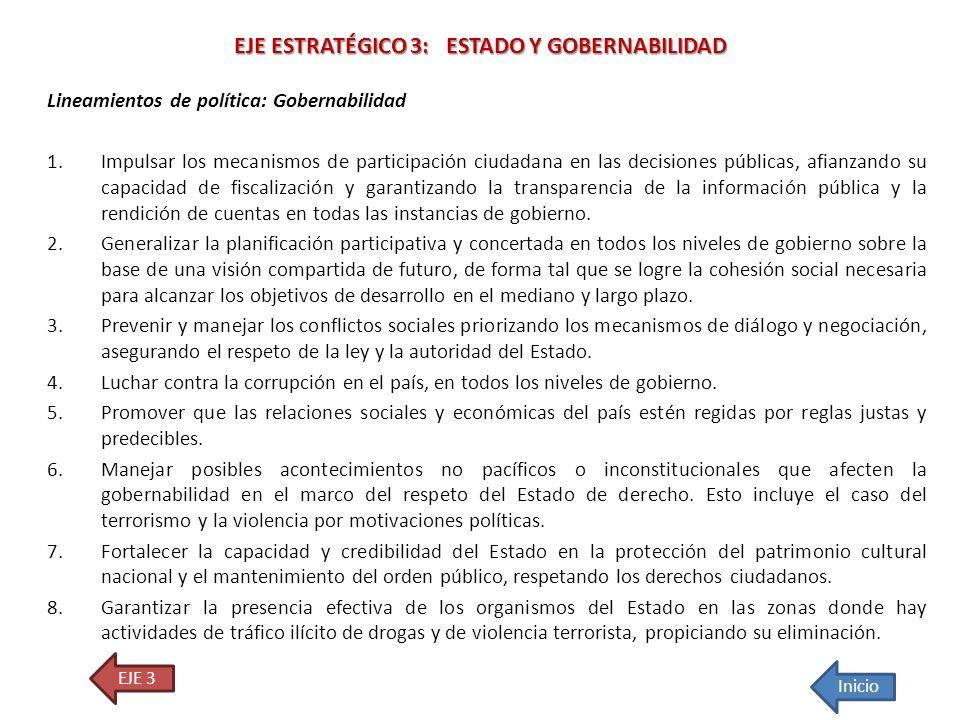 Lineamientos de política: Gobernabilidad 1.Impulsar los mecanismos de participación ciudadana en las decisiones públicas, afianzando su capacidad de f