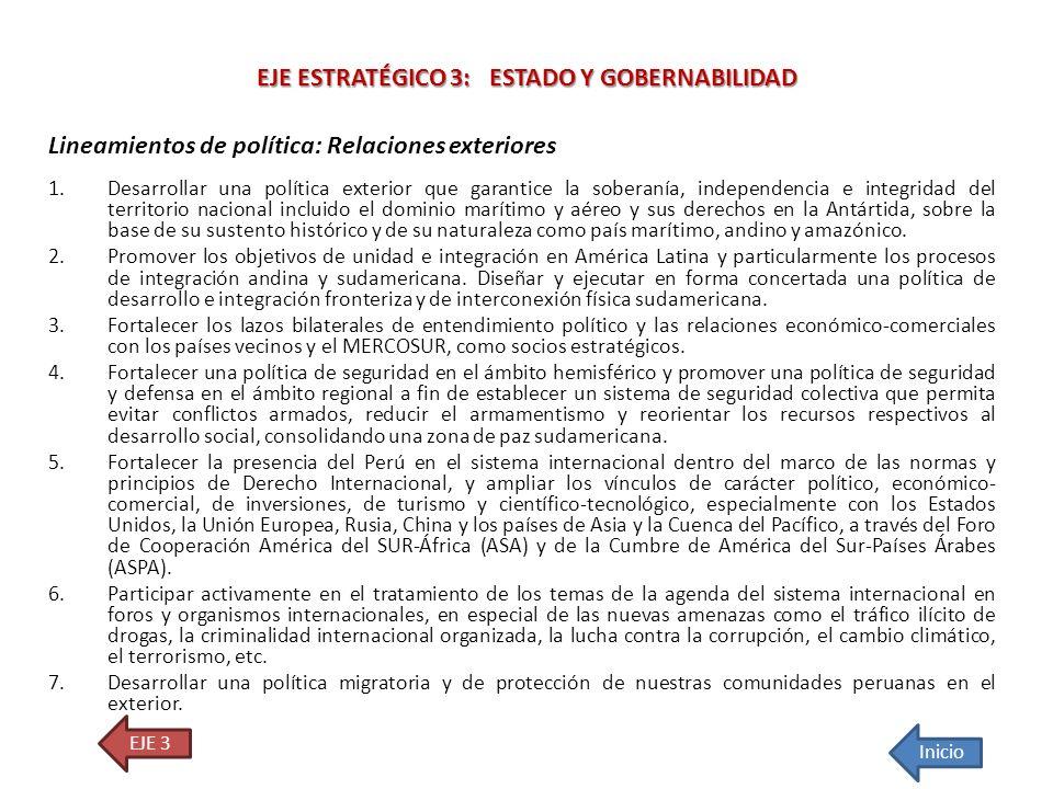 Lineamientos de política: Relaciones exteriores 1.Desarrollar una política exterior que garantice la soberanía, independencia e integridad del territo