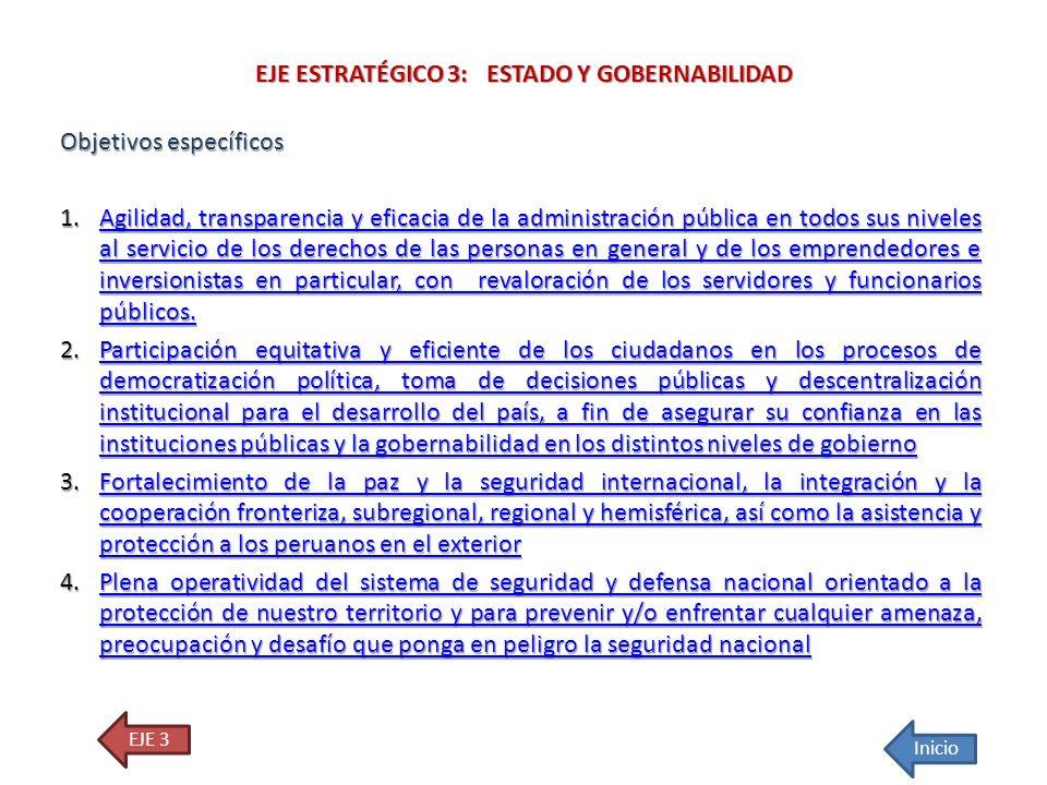 EJE ESTRATÉGICO 3: ESTADO Y GOBERNABILIDAD Objetivos específicos 1.Agilidad, transparencia y eficacia de la administración pública en todos sus nivele