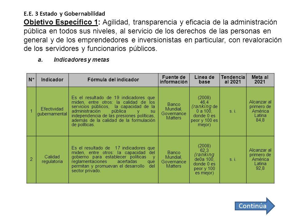 E.E. 3 Estado y Gobernabilidad Objetivo Específico 1: Agilidad, transparencia y eficacia de la administración pública en todos sus niveles, al servici