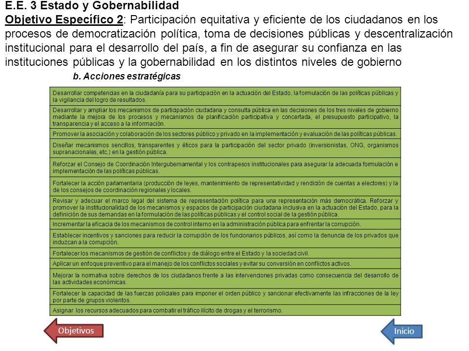 Desarrollar competencias en la ciudadanía para su participación en la actuación del Estado, la formulación de las políticas públicas y la vigilancia