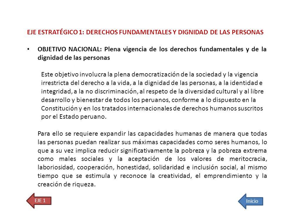 EJE ESTRATÉGICO 1: DERECHOS FUNDAMENTALES Y DIGNIDAD DE LAS PERSONAS Lineamientos de política: Derechos humanos 1.Garantizar el respeto irrestricto y la vigencia de los derechos fundamentales establecidos en la Constitución y los reconocidos en los diversos tratados internacionales suscritos por el Perú.