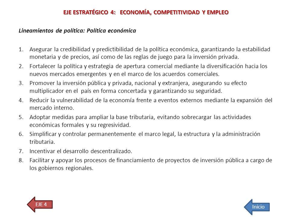EJE ESTRATÉGICO 4: ECONOMÍA, COMPETITIVIDAD Y EMPLEO Lineamientos de política: Política económica 1.Asegurar la credibilidad y predictibilidad de la p