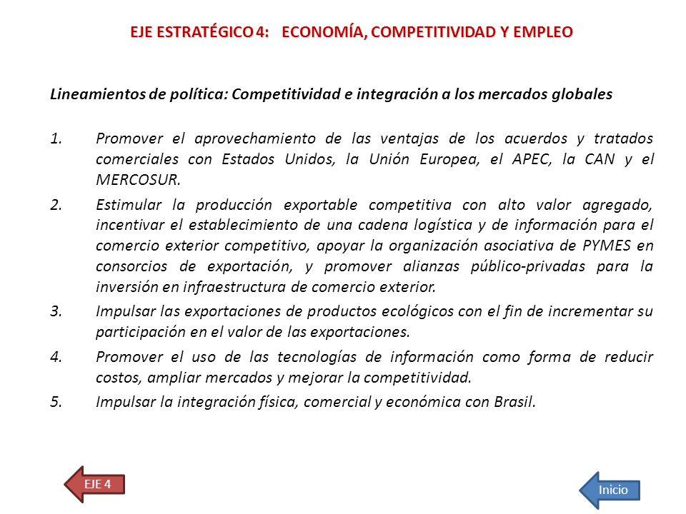 EJE ESTRATÉGICO 4: ECONOMÍA, COMPETITIVIDAD Y EMPLEO Lineamientos de política: Competitividad e integración a los mercados globales 1.Promover el apro