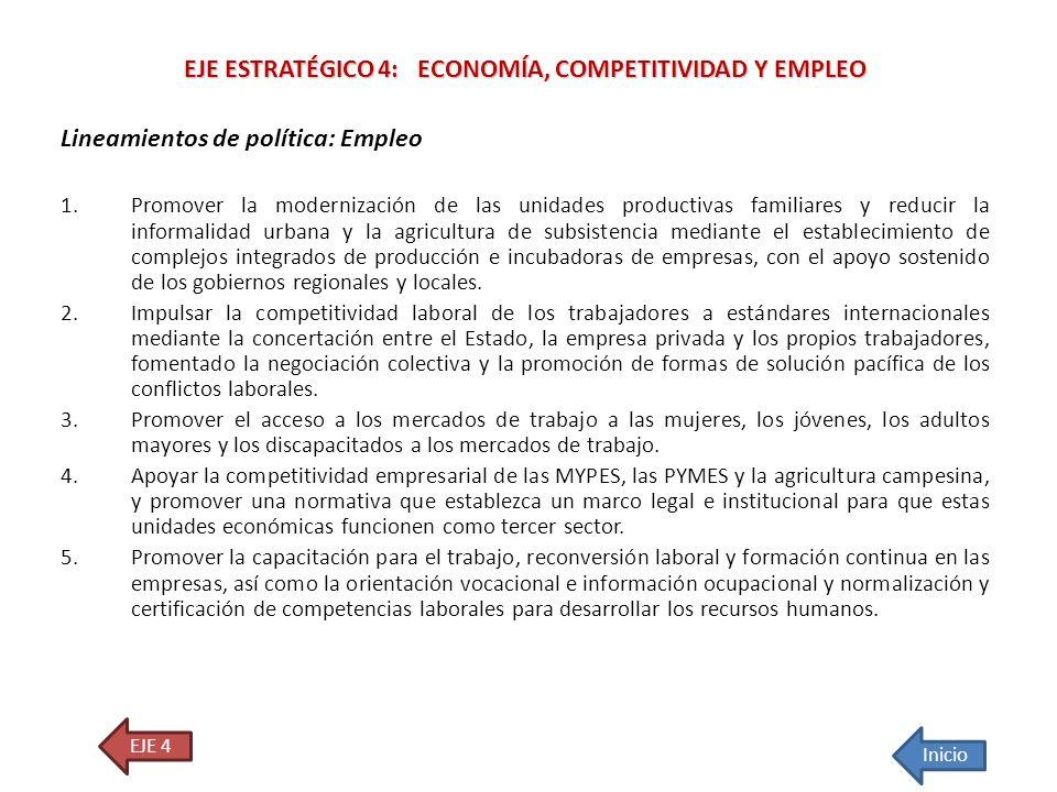 EJE ESTRATÉGICO 4: ECONOMÍA, COMPETITIVIDAD Y EMPLEO Lineamientos de política: Empleo 1.Promover la modernización de las unidades productivas familiar