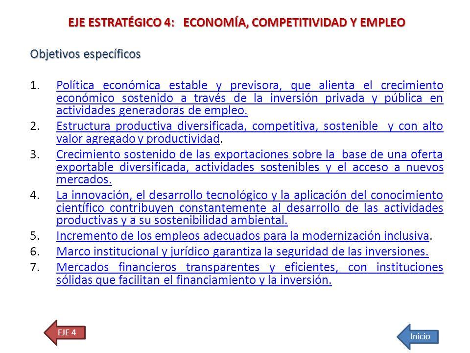 EJE ESTRATÉGICO 4: ECONOMÍA, COMPETITIVIDAD Y EMPLEO Objetivos específicos 1.Política económica estable y previsora, que alienta el crecimiento económ