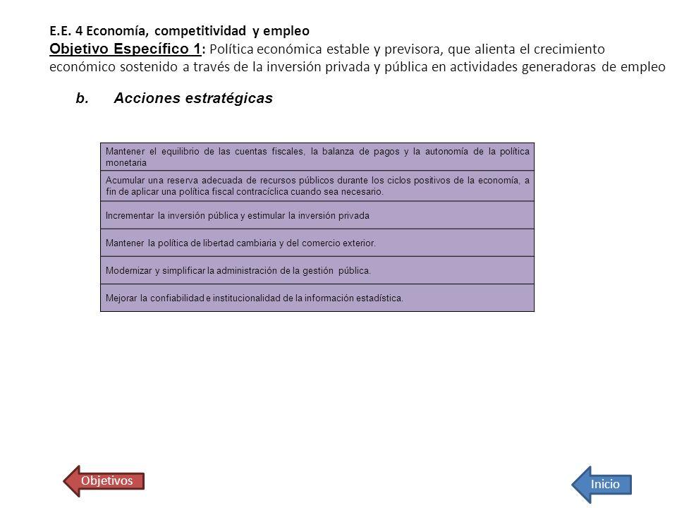 E.E. 4 Economía, competitividad y empleo Objetivo Específico 1 : Política económica estable y previsora, que alienta el crecimiento económico sostenid