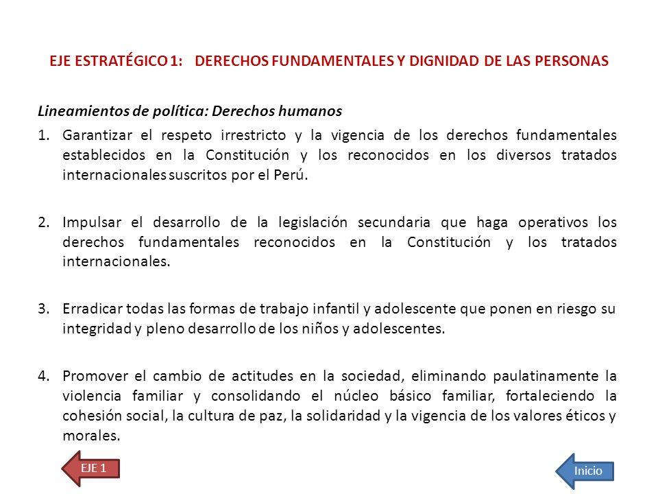 EJE ESTRATÉGICO 1: DERECHOS FUNDAMENTALES Y DIGNIDAD DE LAS PERSONAS Lineamientos de política: Derechos humanos 1.Garantizar el respeto irrestricto y