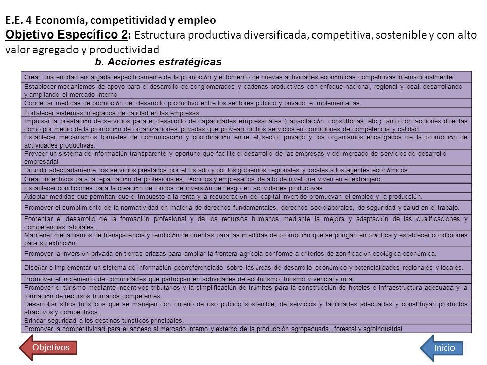 E.E. 4 Economía, competitividad y empleo Objetivo Específico 2 : Estructura productiva diversificada, competitiva, sostenible y con alto valor agregad
