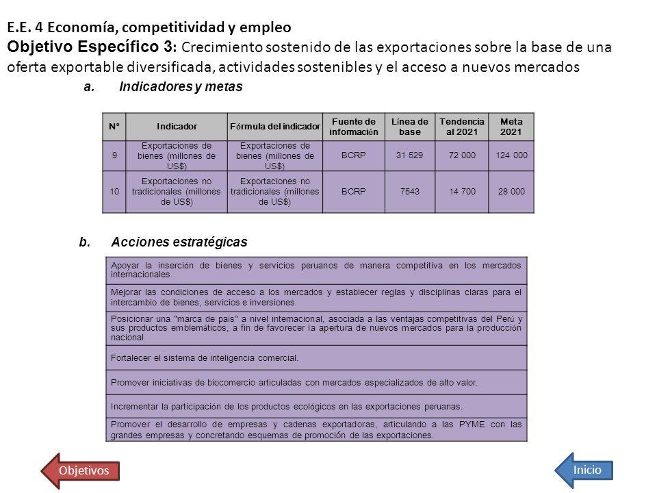 E.E. 4 Economía, competitividad y empleo Objetivo Específico 3 : Crecimiento sostenido de las exportaciones sobre la base de una oferta exportable div