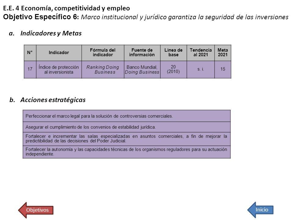 Perfeccionar el marco legal para la solución de controversias comerciales. Asegurar el cumplimiento de los convenios de estabilidad jurídica. Fortalec