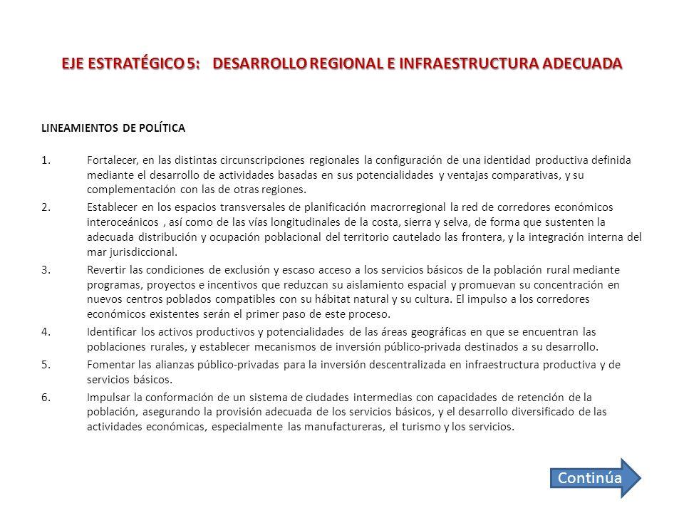 LINEAMIENTOS DE POLÍTICA 1.Fortalecer, en las distintas circunscripciones regionales la configuración de una identidad productiva definida mediante el