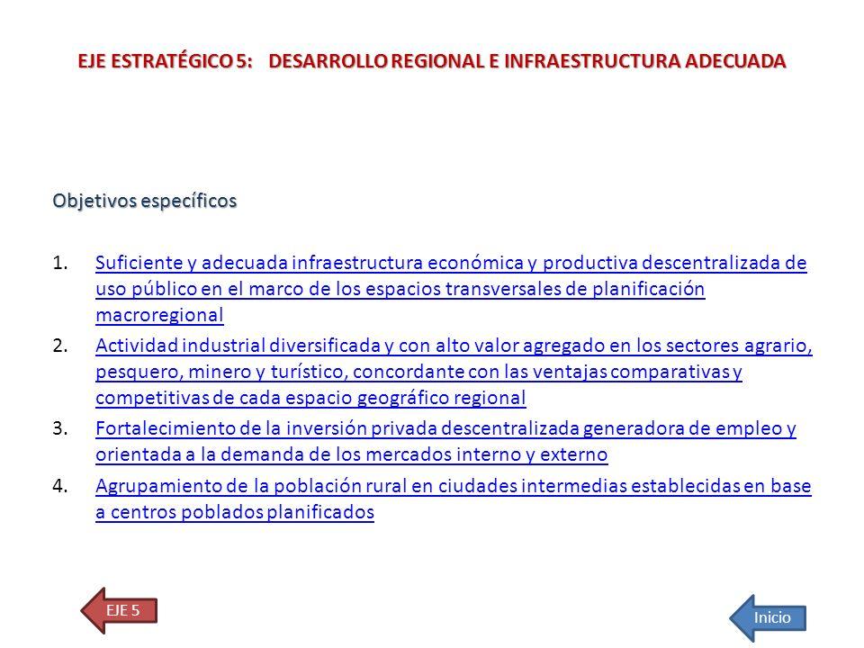 EJE ESTRATÉGICO 5: DESARROLLO REGIONAL E INFRAESTRUCTURA ADECUADA Objetivos específicos 1.Suficiente y adecuada infraestructura económica y productiva