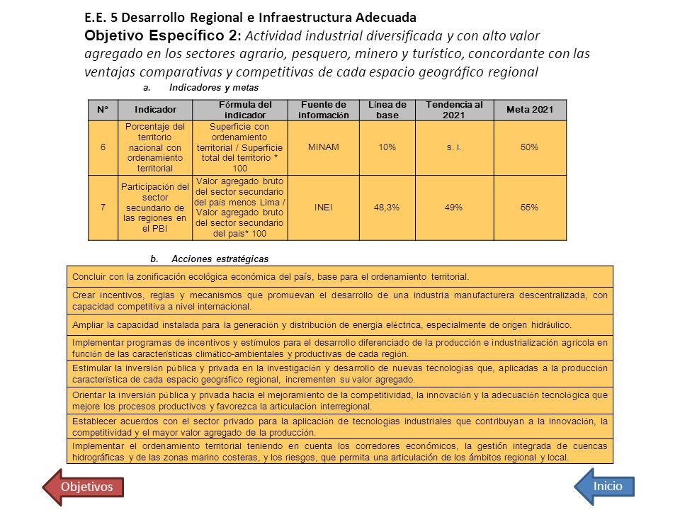 E.E. 5 Desarrollo Regional e Infraestructura Adecuada Objetivo Específico 2 : Actividad industrial diversificada y con alto valor agregado en los sect