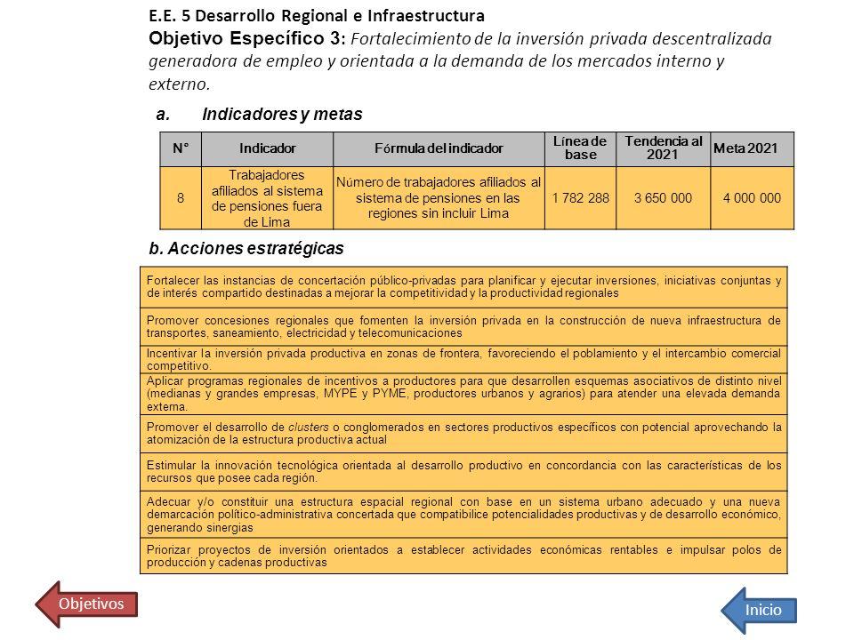 E.E. 5 Desarrollo Regional e Infraestructura Objetivo Específico 3 : Fortalecimiento de la inversión privada descentralizada generadora de empleo y or