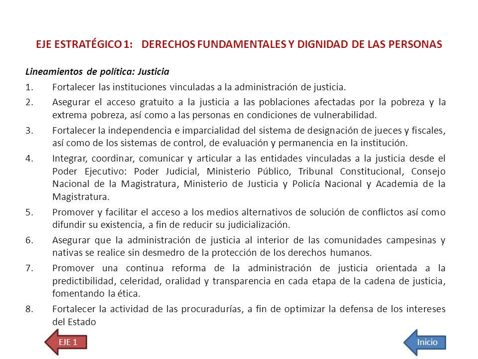 Lineamientos de política: Justicia 1.Fortalecer las instituciones vinculadas a la administración de justicia. 2.Asegurar el acceso gratuito a la justi