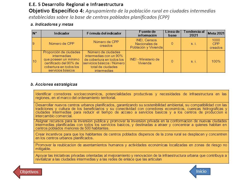 E.E. 5 Desarrollo Regional e Infraestructura Objetivo Específico 4 : Agrupamiento de la población rural en ciudades intermedias establecidas sobre la