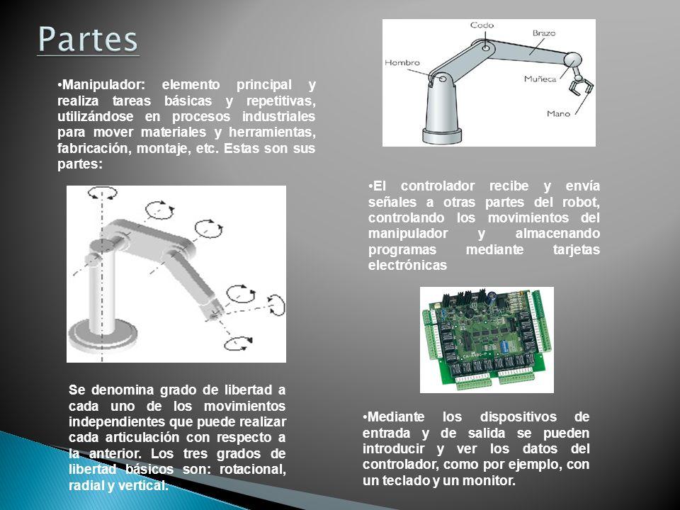 Manipulador: elemento principal y realiza tareas básicas y repetitivas, utilizándose en procesos industriales para mover materiales y herramientas, fabricación, montaje, etc.