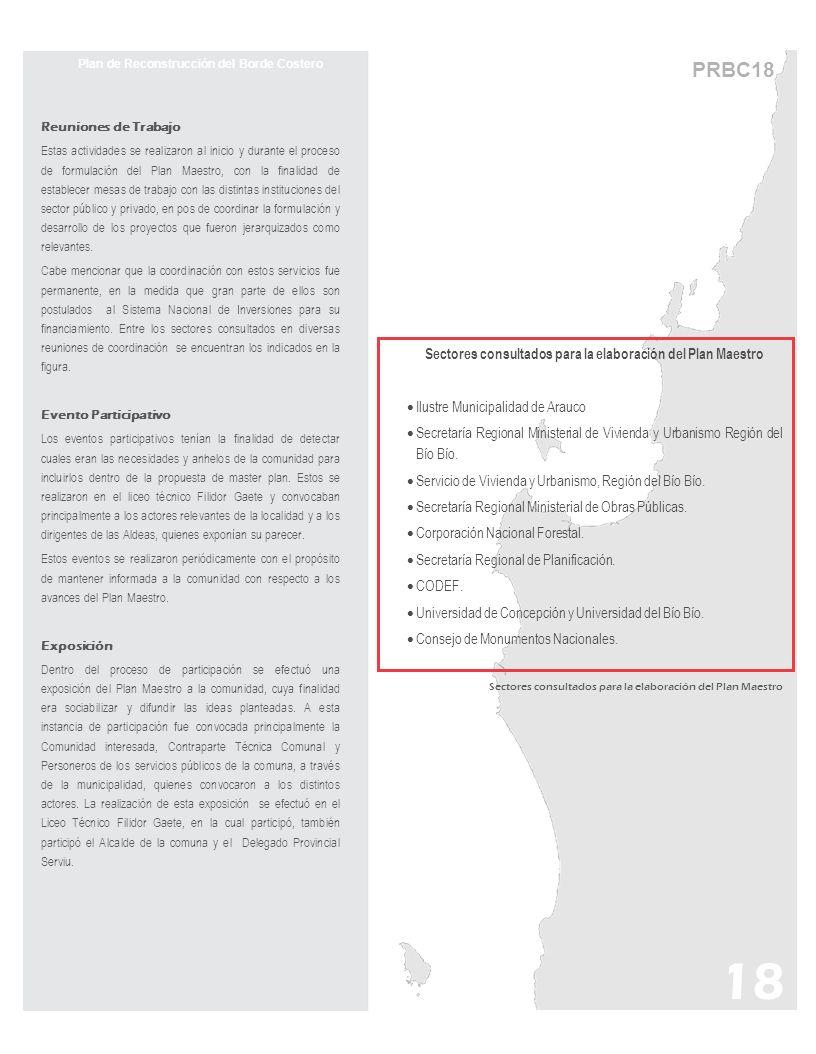 PRBC18 Plan de Reconstrucción del Borde Costero Reuniones de Trabajo Estas actividades se realizaron al inicio y durante el proceso de formulación del