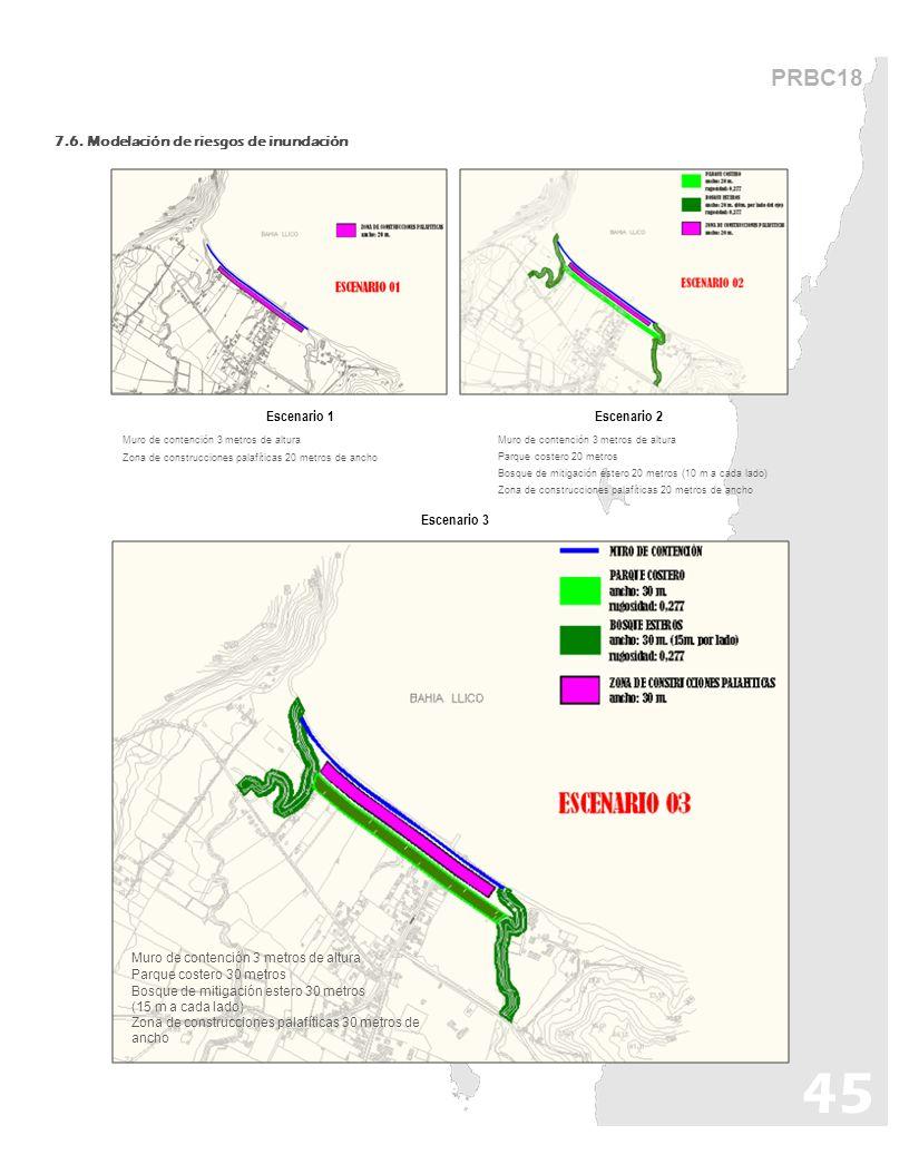 PRBC18 7.6. Modelación de riesgos de inundación 45 Escenario 3 Escenario 1Escenario 2 Muro de contención 3 metros de altura Zona de construcciones pal