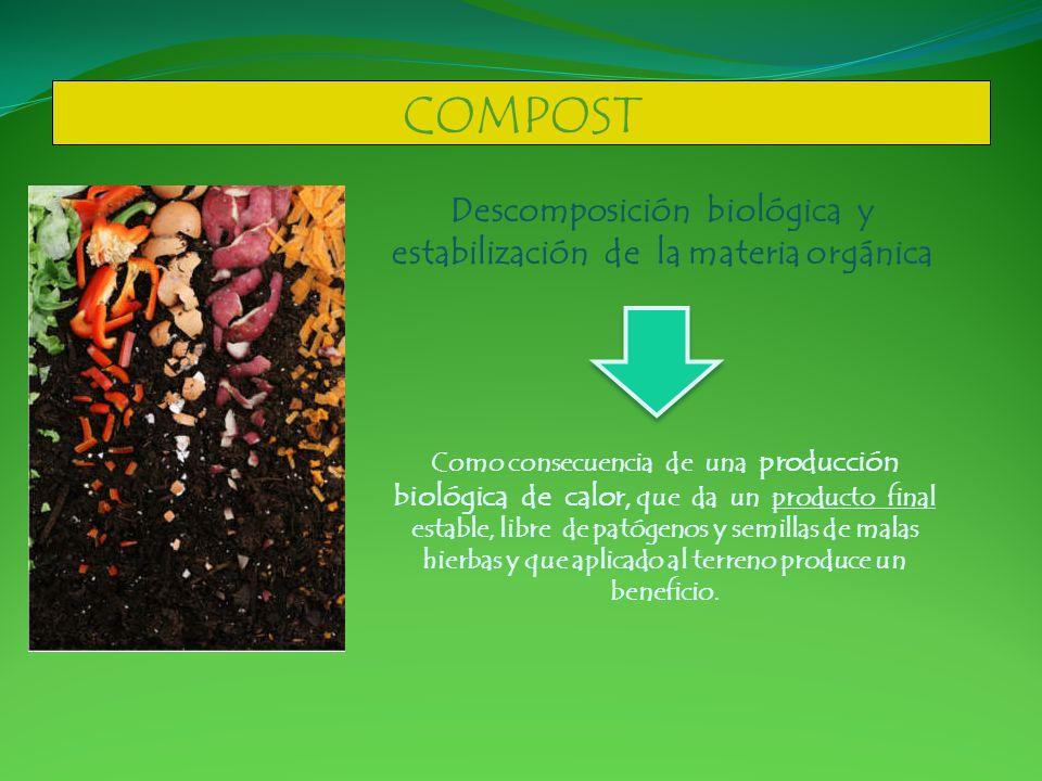 COMPOST Descomposición biológica y estabilización de la materia orgánica Como consecuencia de una producción biológica de calor, que da un producto fi