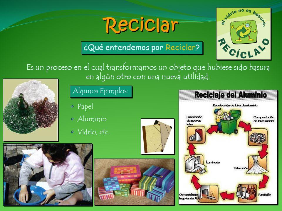 Reciclar Es un proceso en el cual transformamos un objeto que hubiese sido basura en algún otro con una nueva utilidad. ¿Qué entendemos por Reciclar?