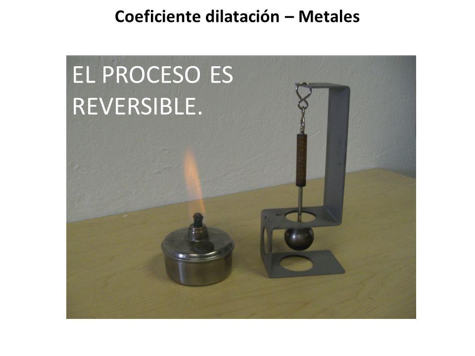 Coeficiente dilatación – Metales INICIALMENTE…SE CALIENTA LA ESFERA… ¿ ? EL PROCESO ES REVERSIBLE.