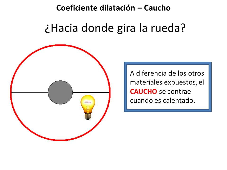 Coeficiente dilatación – Caucho ¿Hacia donde gira la rueda? A diferencia de los otros materiales expuestos, el CAUCHO se contrae cuando es calentado.