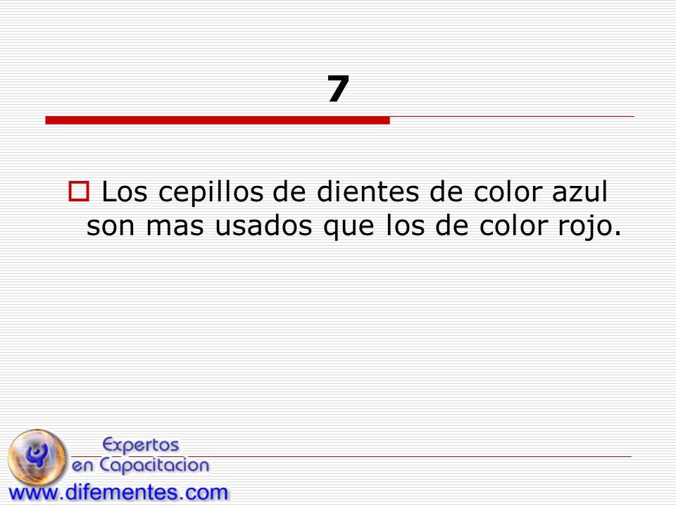 7 Los cepillos de dientes de color azul son mas usados que los de color rojo.