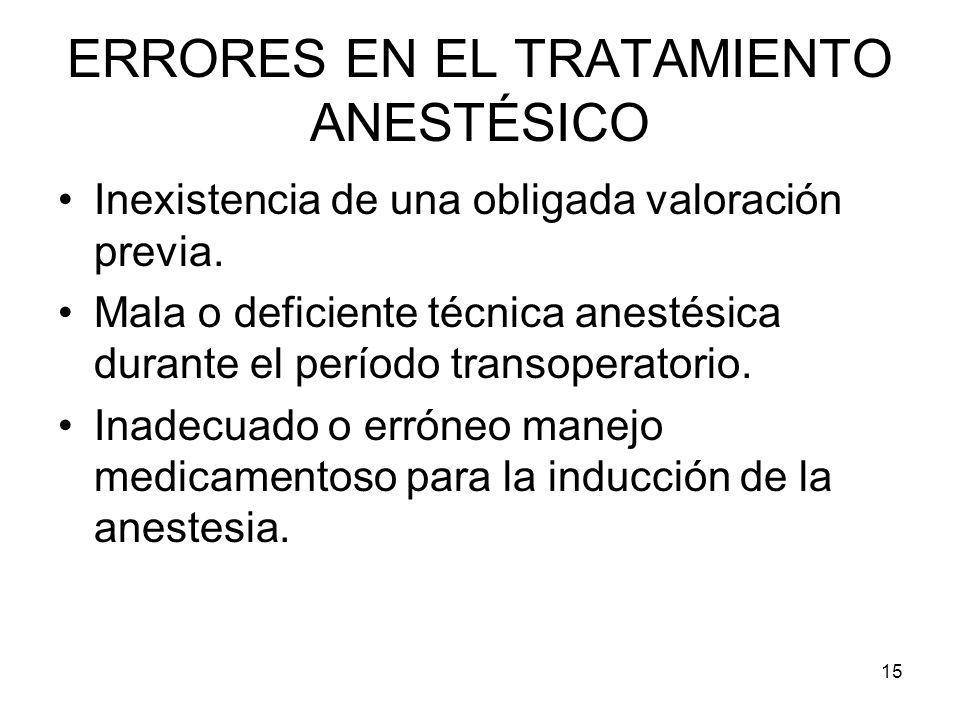 15 ERRORES EN EL TRATAMIENTO ANESTÉSICO Inexistencia de una obligada valoración previa. Mala o deficiente técnica anestésica durante el período transo