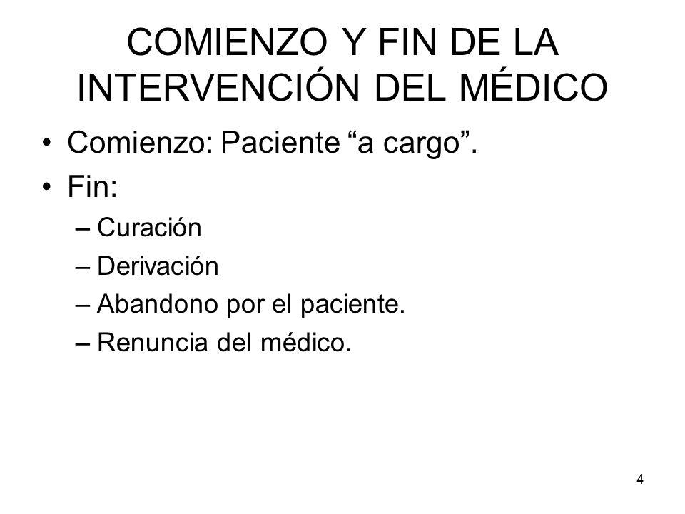 4 COMIENZO Y FIN DE LA INTERVENCIÓN DEL MÉDICO Comienzo: Paciente a cargo. Fin: –Curación –Derivación –Abandono por el paciente. –Renuncia del médico.