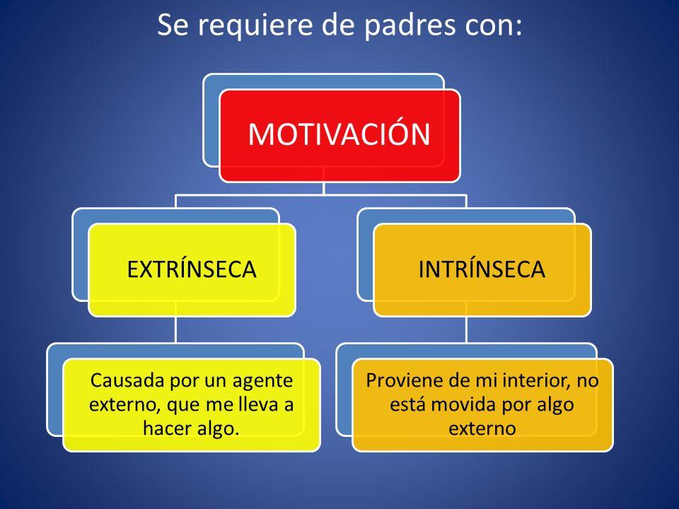 Se requiere de padres con: MOTIVACIÓN EXTRÍNSECA Causada por un agente externo, que me lleva a hacer algo. INTRÍNSECA Proviene de mi interior, no está