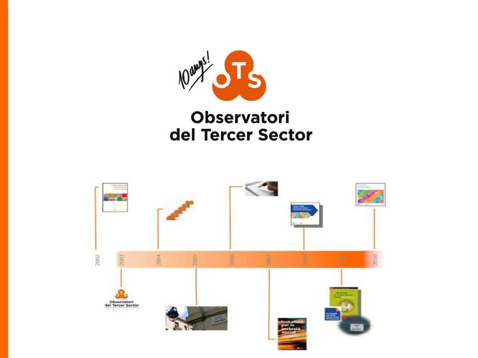Observatorio del Tercer Sector Nuestra misión El OTS es un centro de investigación, especializado en el tercer sector, sin ánimo de lucro e independie