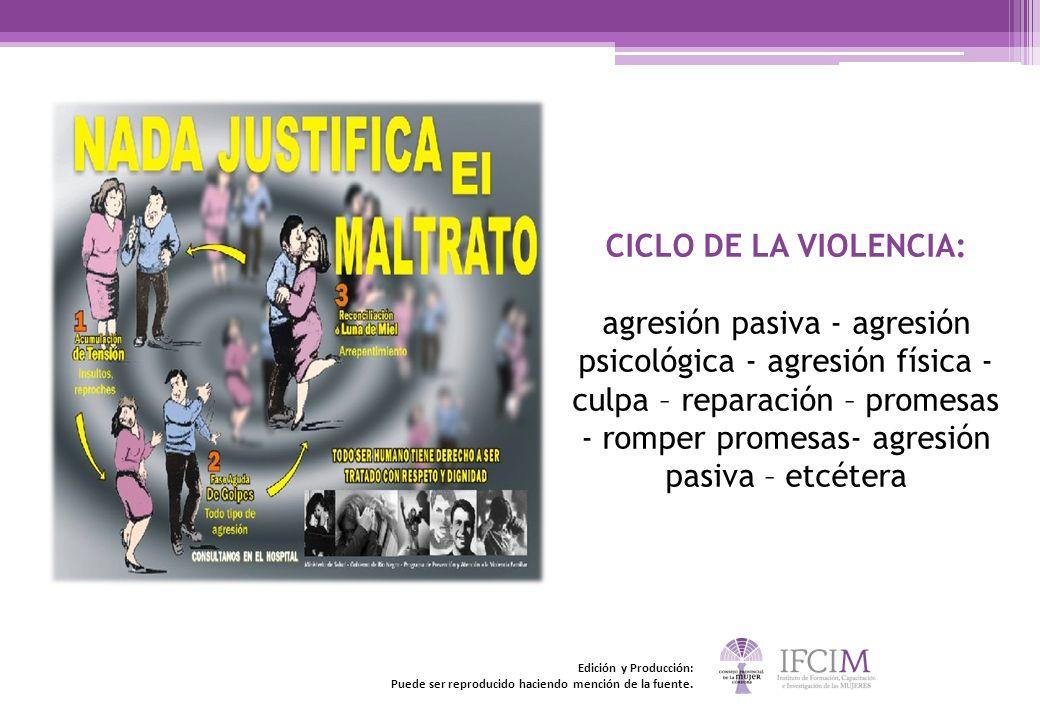 CICLO DE LA VIOLENCIA: agresión pasiva - agresión psicológica - agresión física - culpa – reparación – promesas - romper promesas- agresión pasiva – e