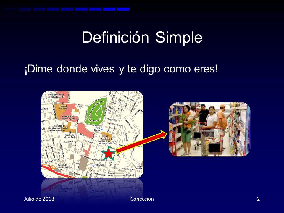 En Realidad es más Complejo Es analizar los 4 P del marketing en su entorno geográfico con apoyo de Sistemas de Información Geográfica (SIG) Septiembre de 2013Coneccion3 GSE SIG Censo Puntos de Interés