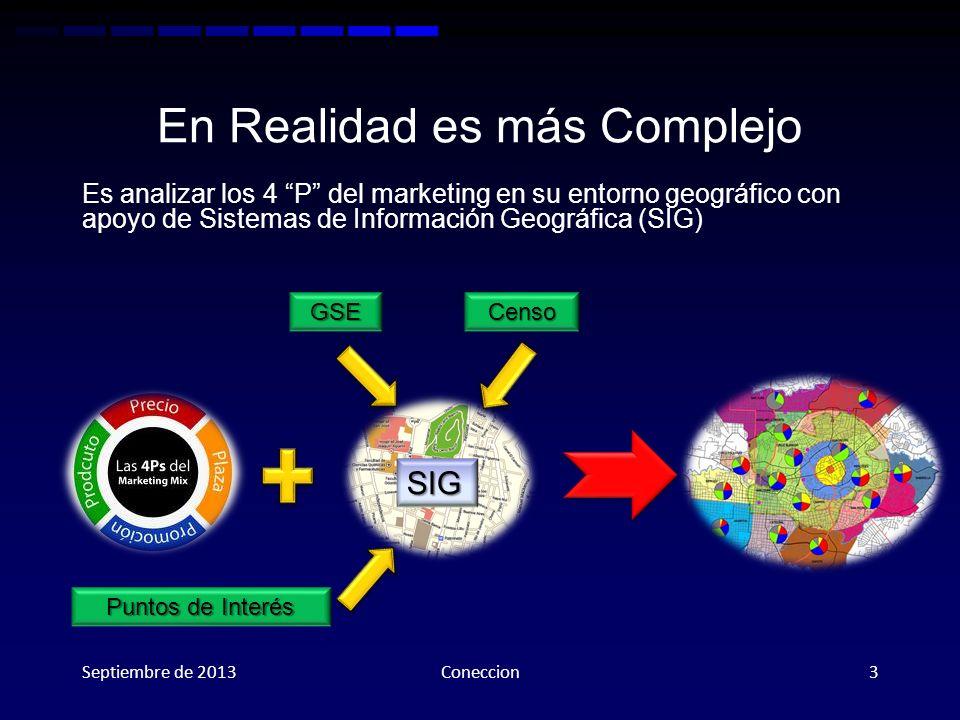 En Realidad es más Complejo Es analizar los 4 P del marketing en su entorno geográfico con apoyo de Sistemas de Información Geográfica (SIG) Septiembr