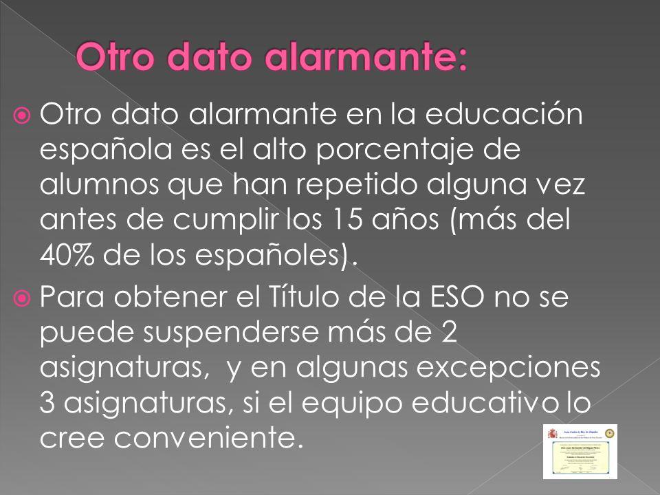 Otro dato alarmante en la educación española es el alto porcentaje de alumnos que han repetido alguna vez antes de cumplir los 15 años (más del 40% de los españoles).