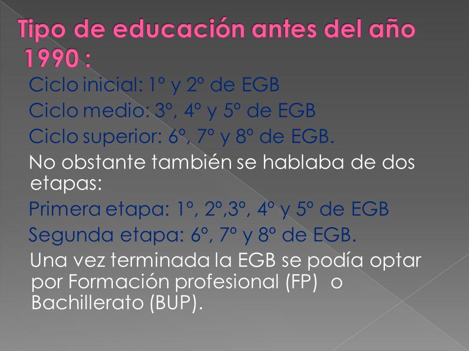 Ciclo inicial: 1º y 2º de EGB Ciclo medio: 3º, 4º y 5º de EGB Ciclo superior: 6º, 7º y 8º de EGB.