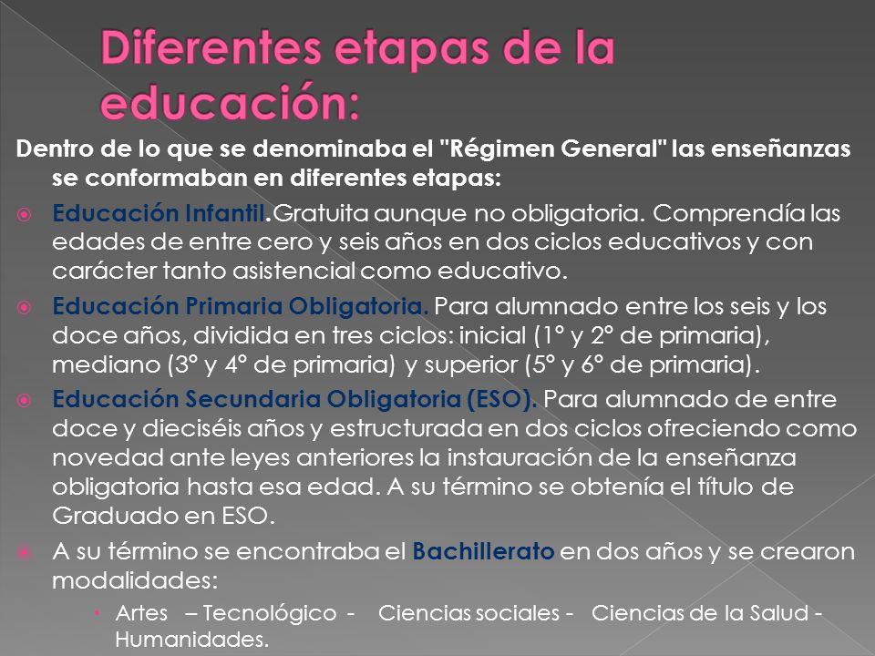 Dentro de lo que se denominaba el Régimen General las enseñanzas se conformaban en diferentes etapas: Educación Infantil.