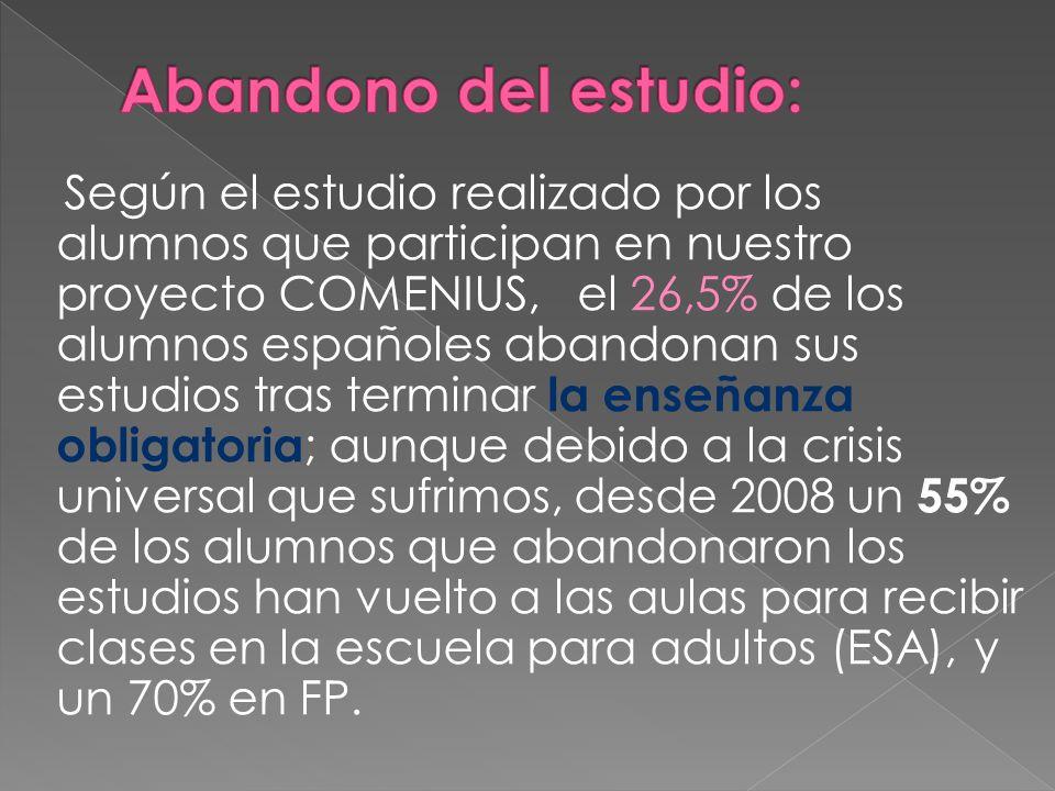 Según el estudio realizado por los alumnos que participan en nuestro proyecto COMENIUS, el 26,5% de los alumnos españoles abandonan sus estudios tras terminar la enseñanza obligatoria ; aunque debido a la crisis universal que sufrimos, desde 2008 un 55% de los alumnos que abandonaron los estudios han vuelto a las aulas para recibir clases en la escuela para adultos (ESA), y un 70% en FP.